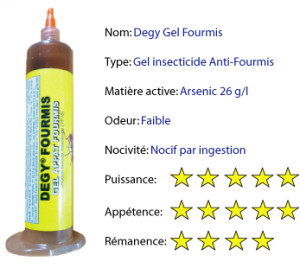 DEGY-GEL-FOURMIS-BLOG