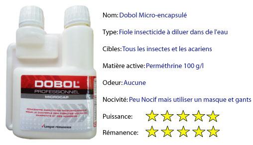 Dobol-Micro-cap-BLOG