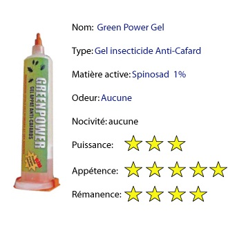 GREEN-POWER-GEL-BLOG