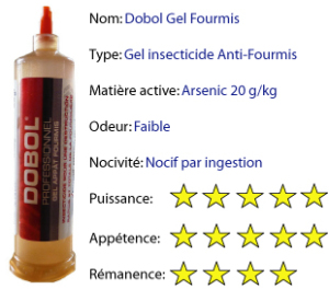 DOBOL-GEL-FOURMIS-BLOG
